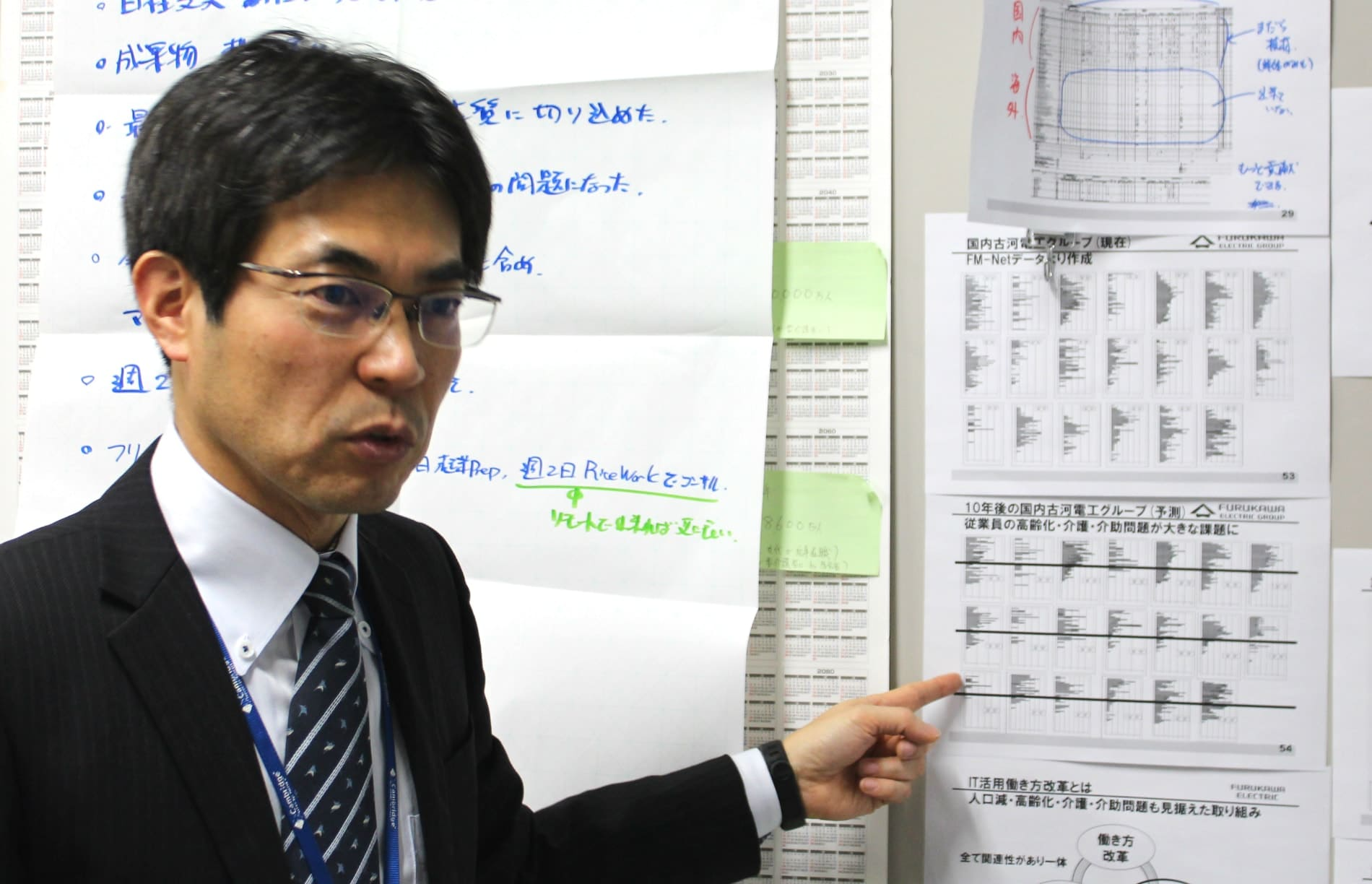 古川電工_代表取締役_関
