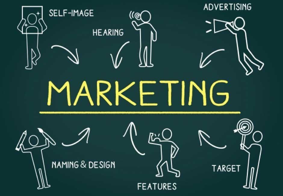 未経験者なら知っておきたいマーケティング職の仕事-2