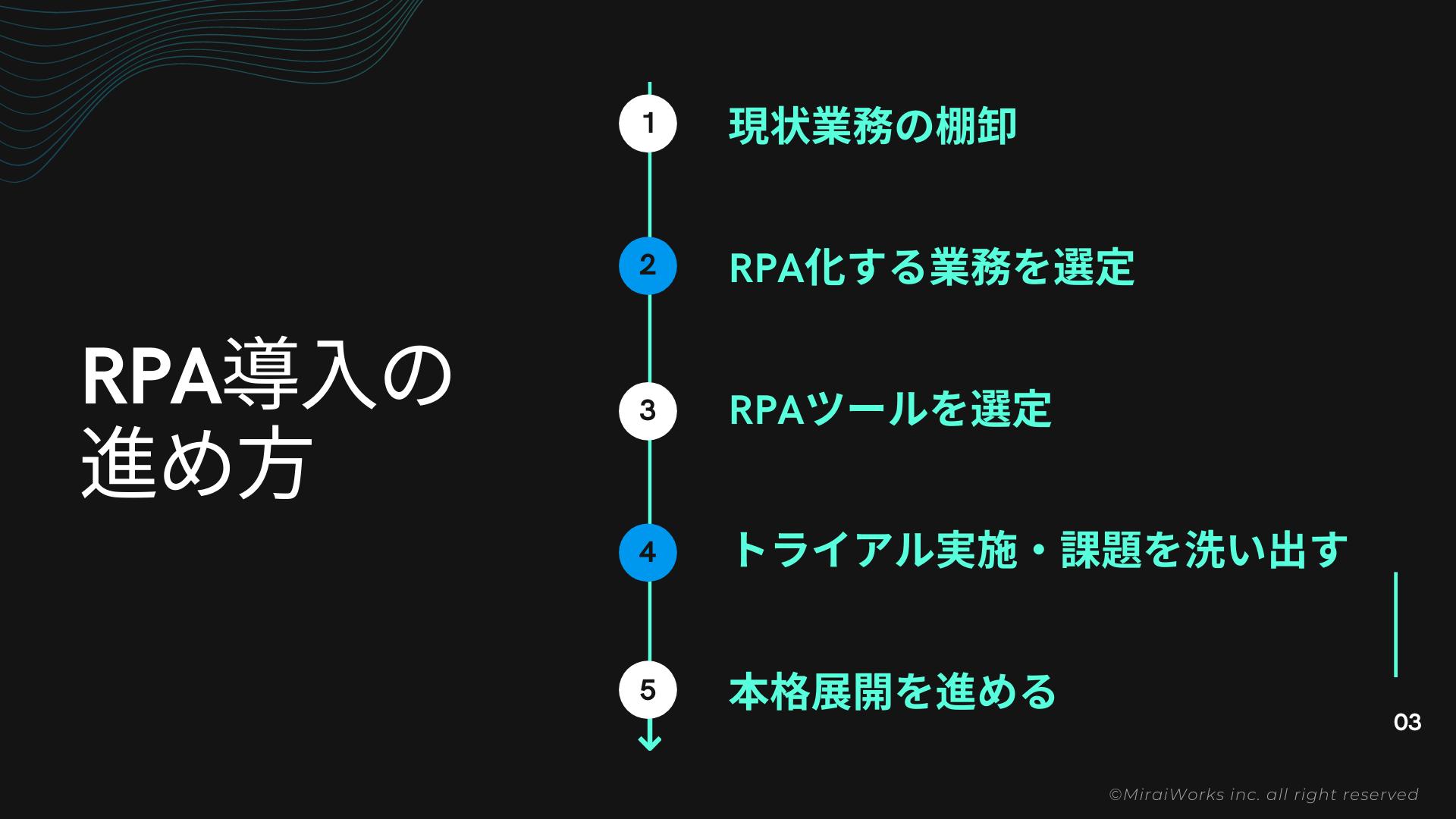 RPA導入の進め方